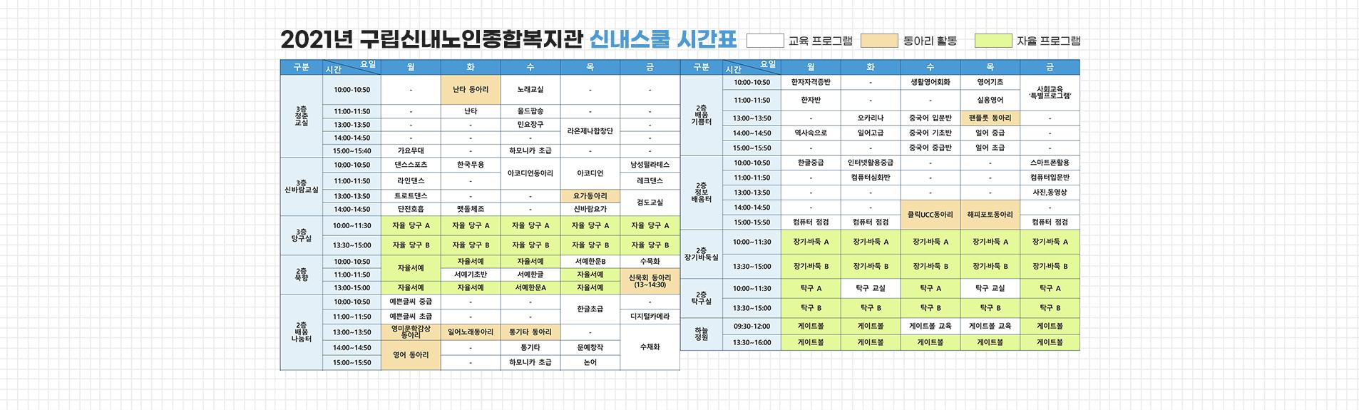 2021년 구립신내노인종합복지관 신내스쿨 시간표